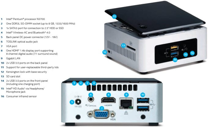 Specificatie intel nuc pentium