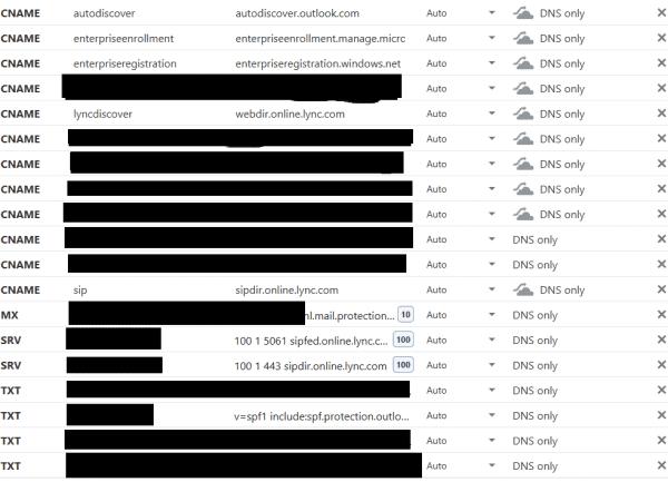 DNS instellingen office 365 voor cloudflare