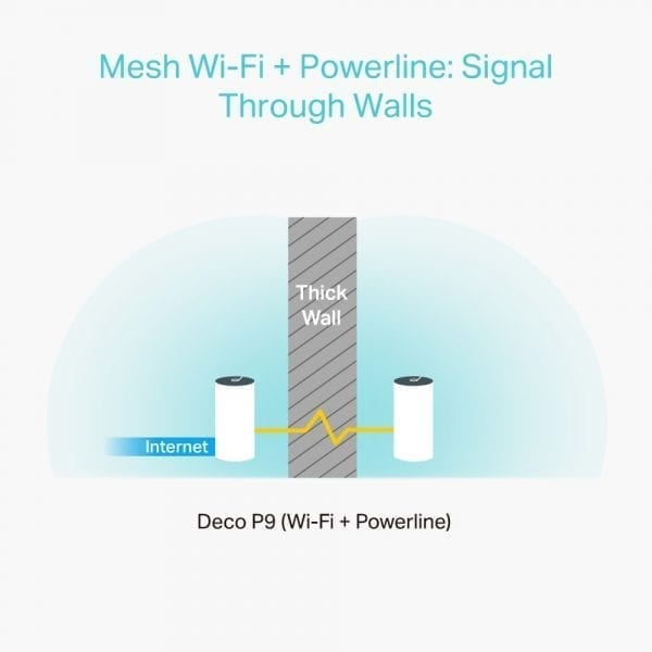 TP link deco p9 multi room wifi systeem
